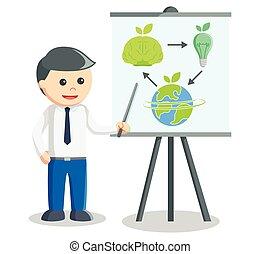 uomo, creativo, presentazione affari