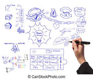 uomo, disegno, idea, asse, di, affari, processo