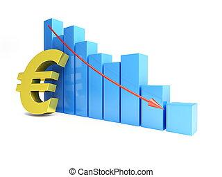 upadek, wykres, euro