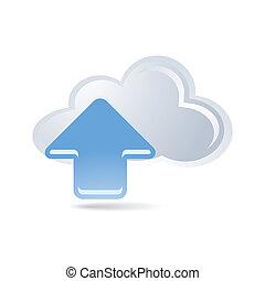 upload, nuvola