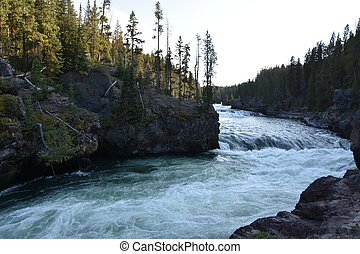 Upper Falls of Yellowstone National Park