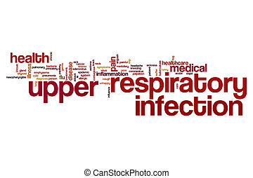 Upper respiratory infection word cloud