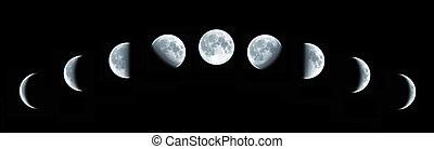 uppgå till förmörkelsen, mån
