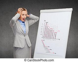 upset businesswoman standing next to flipboard