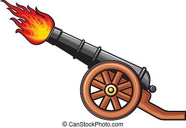 uralt, kanone