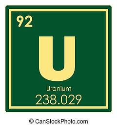 Uranium chemical element periodic table science symbol