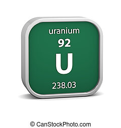 Uranium material sign - Uranium material on the periodic...