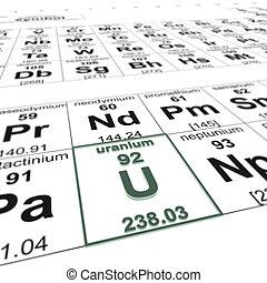 Uranium - Periodic table of elements, focused on uranium
