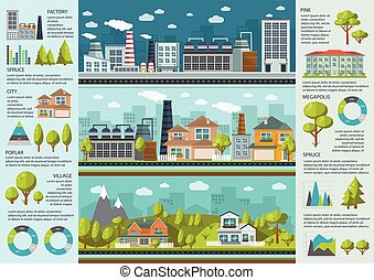 Urban life infographics with industrial area environment in megapolis and village charts and statistics vector illustration