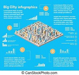 urbano, infographics, cidade
