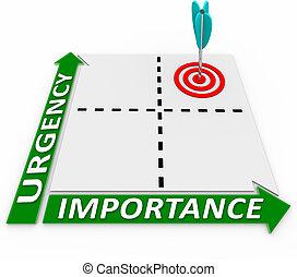 urgencia, importancia, matriz, -, flecha, y, blanco