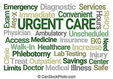 Urgent Care Word Cloud on White Background