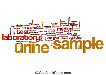 Urine sample word cloud concept