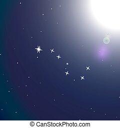 Ursa major constellation - Ursa major is a constellation in...