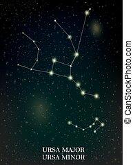 Ursa Manor and Ursa Minor constellation
