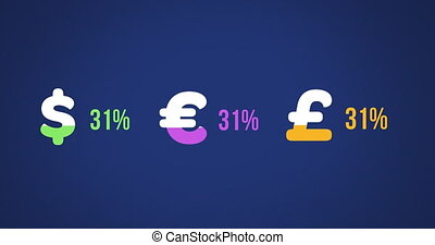 US dollar, euro and pound sterling symbols filling up with colours 4k