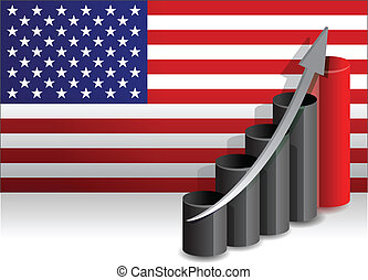 US economy improving business graph