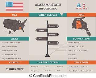 usa, -, alabama tillstånd, infographic