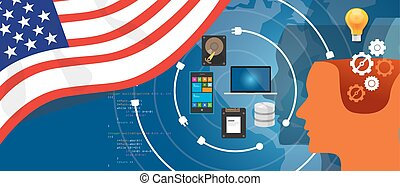 USA America IT information technology digital infrastructure connecting business data via internet network using computer software an electronic innovation