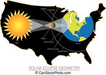 usa, géométrie, éclipse, illustration, solaire, 2017, total, travers