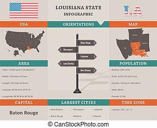 usa, -, louisiana tillstånd, infographic