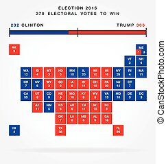 usa map electoral college 2016 stylized square states infographic codes abbreviations united states of america donald trump hillary clinton vector