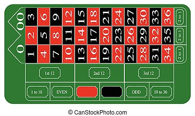 USA Roulette Table - A typical American roulette table...