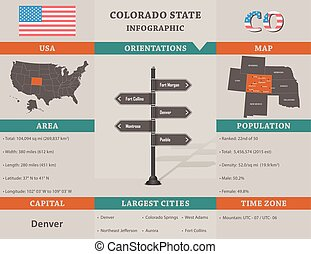 usa, -, statliga colorado, infographic