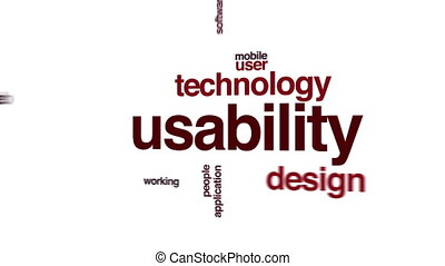 Usability animated word cloud.