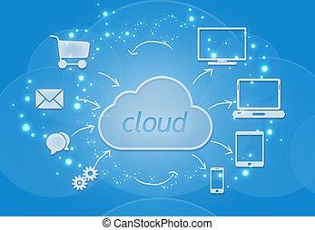 usage, calculer, stockage, données, devices., nuage