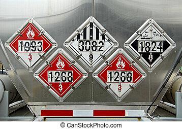 Transportation Placards