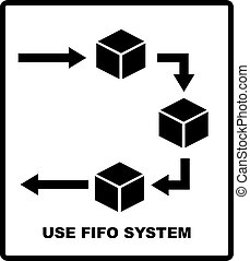 Use fifo system sign. FIFO - first in, first out. business acronym term, vector illustration. Packaging symbol. Shipping industrial banner.