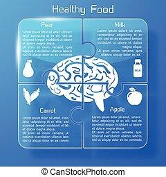 Useful Food Infographics
