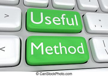 Useful Method concept - 3D illustration of computer keyboard...