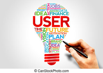 USER bulb word cloud, business concept