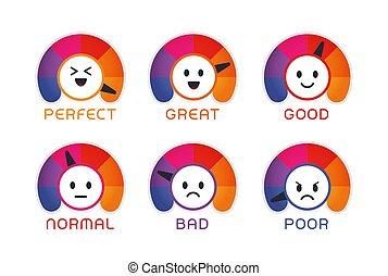 User satisfaction emoji flat vector illustrations set