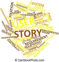 User story - Abstract word cloud for User story with related...
