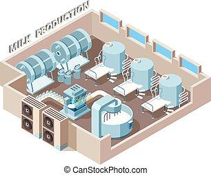 usine, production, automation, vecteur, intérieur, équiper, isométrique, industriel, lait, embouteillage, laitage, nourriture, factory., lignes