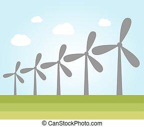 usines, énergie éolienne
