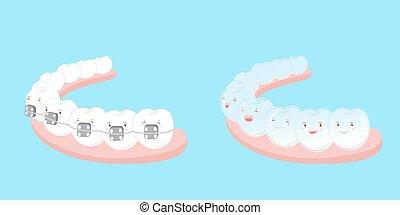 usure, dent, attache, différent