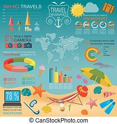 utazás, vacations., infographic, tengerpart