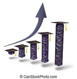 utbildning, kostar