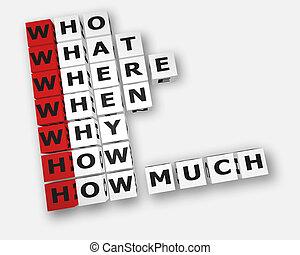 utilizar, 5w, concepto, 2h, questionary