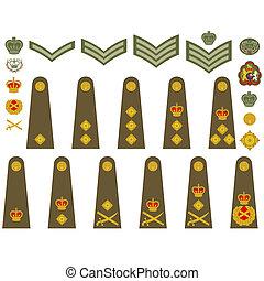 utmärkelsetecken, brittisk armé