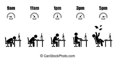 utveckling, arbete, hastighetsmätare, timme