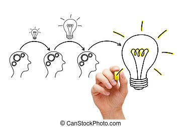 utveckling, av, en, idé