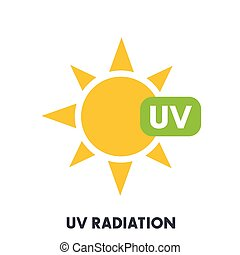 UV radiation sign, eps 10 file, easy to edit