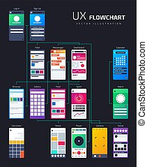 UX UI structure, app flowchart site map. Vector template for development