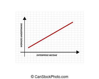 vállalat, munkás, fogalom, ábra, ábra