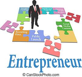 vállalkozó, talál, startup, ügy, formál